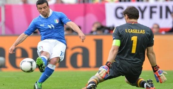 EURO 2012– Groupe C : Il faudra compter sur l'Italie … sauf si les Croates jouent les trouble-fête