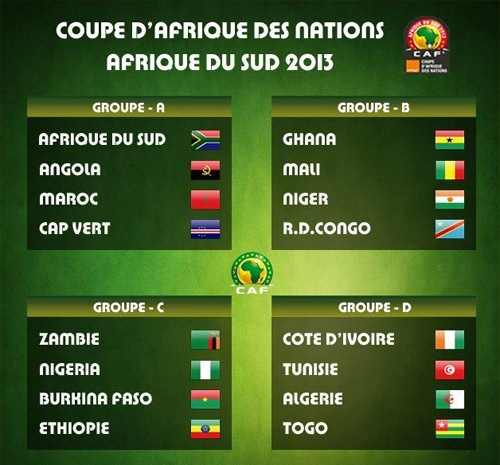 groupe can2013