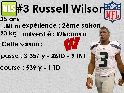 QB Russel Wilson