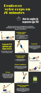 Exercices sangles de suspension type TRX
