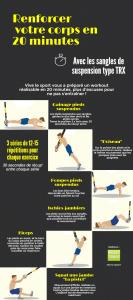 Exercices sangles de suspension type TRX