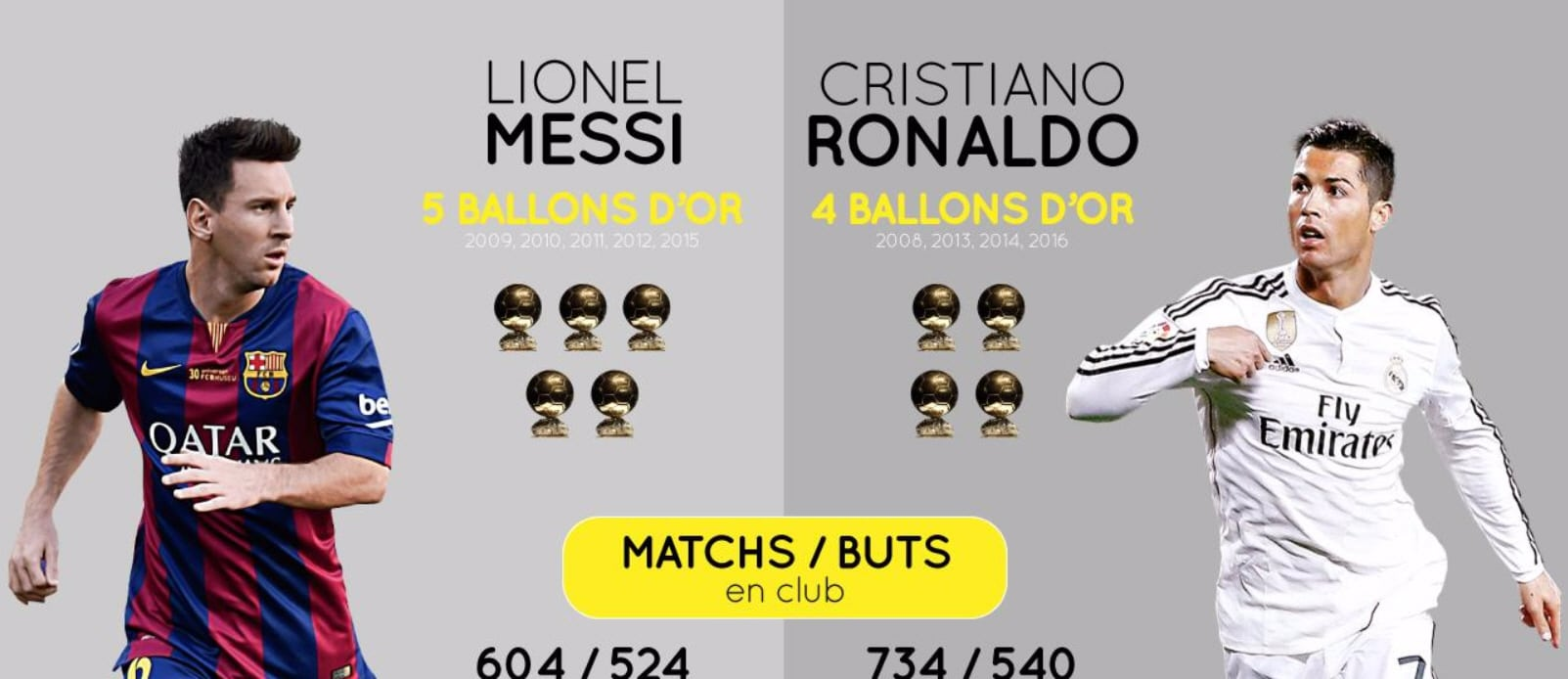 messi-vs-ronaldo-ballon-d-or-2017